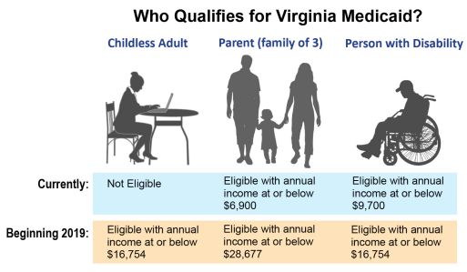 Medicaid Expansion Means New Health Coverage For Adults Help
